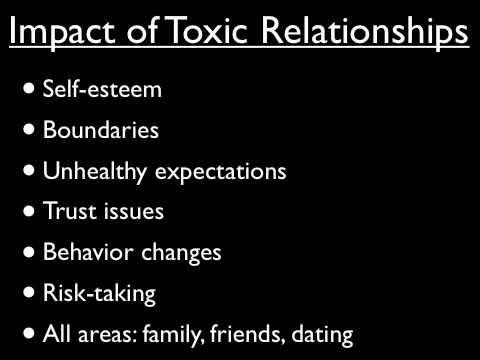 Bradyś Mindfulness - Avoiding Toxic Relationships
