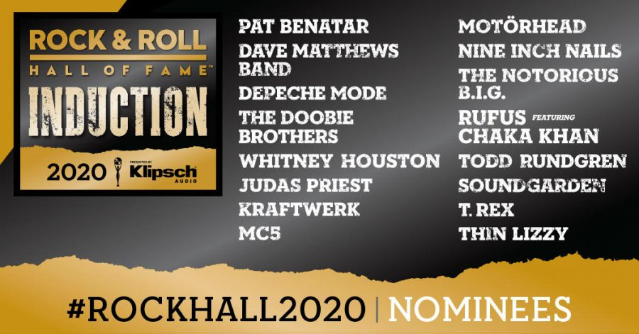 Rock+and+Roll+Hall+of+Fame+2020