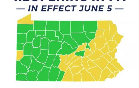 Governor Wolf's Idea on Reopening Pennsylvania
