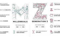 Generation Z Starting Movements via TikTok